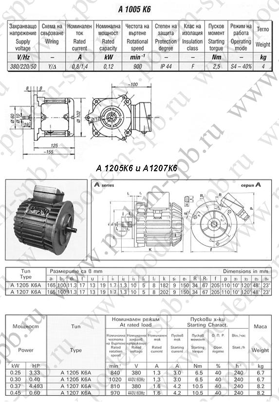 Электродвигатель тележки передвижения каталог