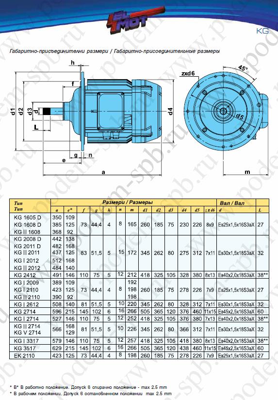 Электродвигатель подъема каталог КГ