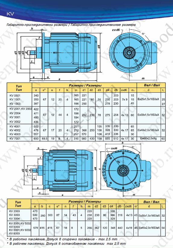 Электродвигатель подъема каталог KV