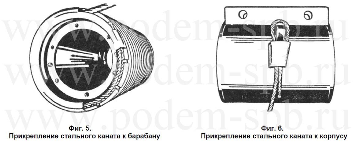 Канат стальной крепление, установка