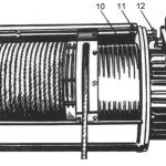 Канатоукладчик тали электрической тельфера болгарского