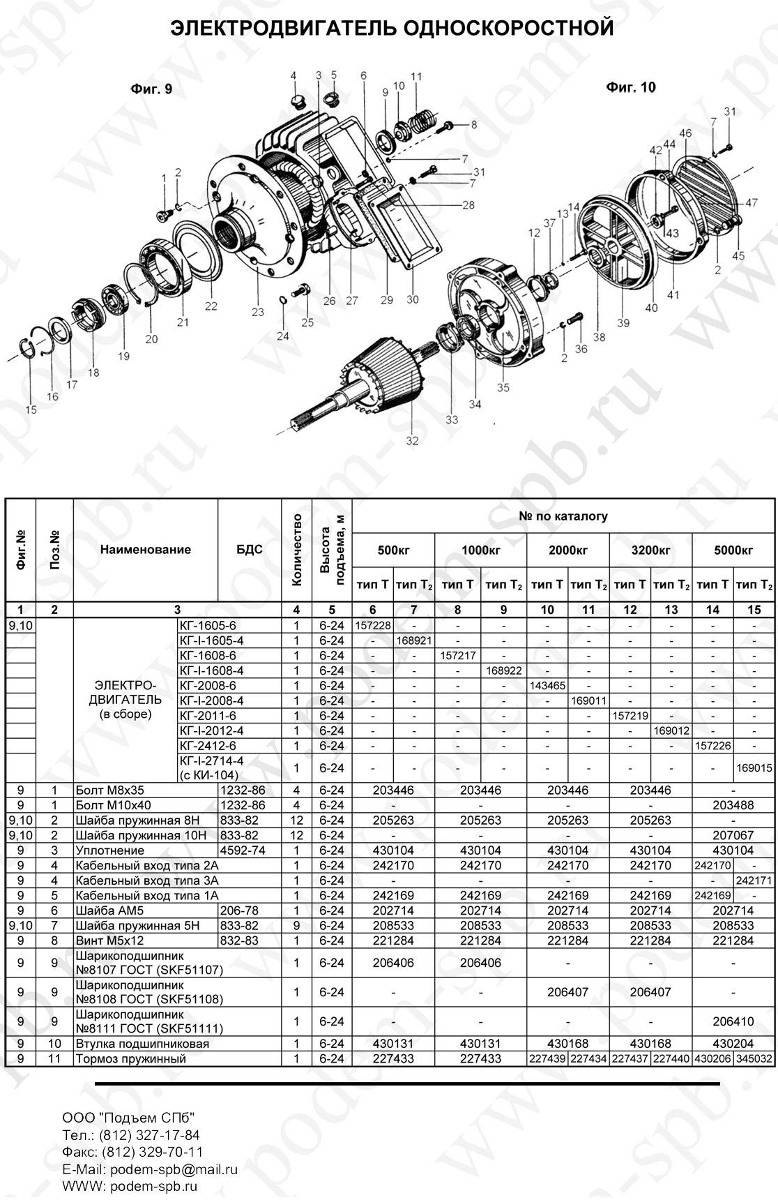 Клеммная коробка двигателя подъема и передвижения